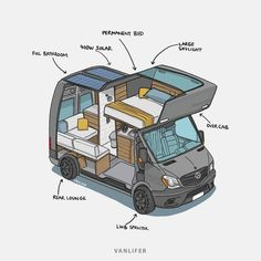 Sprinter Conversion, Camper Van Conversion Diy, Mercedes Sprinter Camper Conversion, Van Conversion Designs, Diy Van Camper, Motorhome Conversions, Vw Camper, Custom Camper Vans, Custom Campers