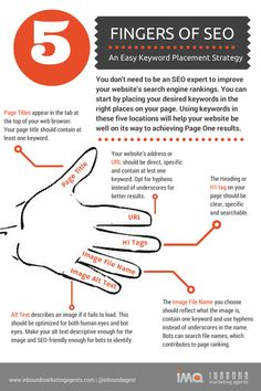 The 5 Fingers of SEO: An Easy Keyword Placement Strategy Infographic. For those new to search engine optimization or for those that need a gentle reminder Inbound Marketing, Marketing Plan, Content Marketing, Social Media Marketing, Mobile Marketing, Social Networks, Business Marketing, Social Studies, Affiliate Marketing