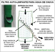 Filtro autolimpiante para agua de lluvia