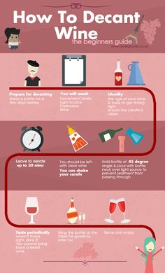 Wine Picker app the easy way to pick the best wine. Become the sommelier with FREE food and wine pairing for million wines at home and in restaurants. Wine Infographic, Health Infographics, Wine Facts, Wine Chart, Chateauneuf Du Pape, Wine Tasting Party, Organic Wine, Wine Education, Wine Guide