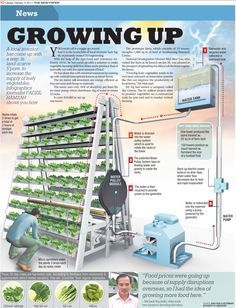 Sky Greens Vertical Farm in Singapore; commercial hydroponic farms utilize control systems like Link4's iPonic system, to manage and control all equipment.
