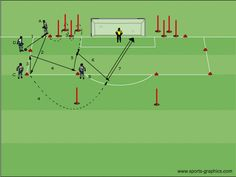 Fun Soccer Drills, Football Coaching Drills, Soccer Training Drills, Soccer Workouts, Preparation Physique, Weight Training Workouts, Youth Soccer, Goalkeeper, Personal Trainer