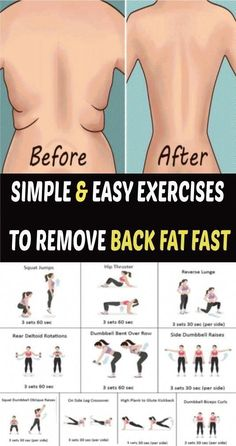 Starting a body structure exercise plan requires a level of commitment. As a newbie, you can exercise more regularly than more sophisticated body home builders. Back Fat Workout, At Home Workout Plan, At Home Workouts, Exercise Back Fat, Reduce Arm Fat Exercise, Weight Loss Workout Plan, Weight Training, Weight Lifting, Fitness Workout For Women
