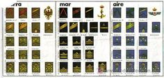 (2016) Rank Insignia of the Armed Forces of Spain (Posters) - Herbert Booker - Picasa Web Albums