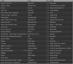 90s playlist for workouts