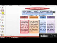 Marketing político y electoral - Origen del marketing político - Sesión 2