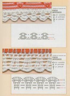 Bloggang.com : หมูแดงจ้ะ - โครเชต์ลายริมผ้าแบบต่างๆ