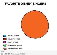 My Favorite Disney Singers!