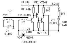 Kurzwellen-Audion mit EF183 und ECL80 von B. Kainka