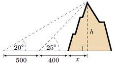 https://www.google.it/search?q=trigonometry