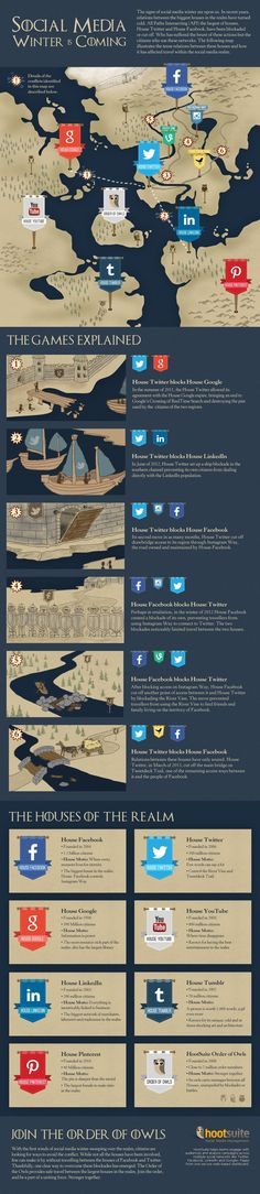 Social Media Wars Told in Game of Thrones Style