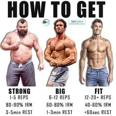 Fitness Workouts, Fitness Motivation, Weight Training Workouts, Gym Workout Tips, Fitness Tips, Weight Exercises, Interval Training, Motivation Quotes, Muscle Hypertrophy