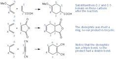 The Diels-Alder Reaction | MendelSet