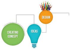 best cms website design company in bangalore,best cms website design in bangalore