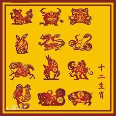 生肖 shēngxiào, zodiac 你知道吗 Nǐ zhīdào mɑ? Did you know? (optional) | Coursera