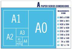 Size, Kích thước khổ giấy A0, A1, A2, A3, A4, A5, A6, A7. - IP TIME