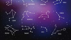 I got Sorry, the stars do not have any bearing on your daily life! What Your Star Sign Actually Says About You, According To Science Aquarius And Libra, Sagittarius And Capricorn, Virgo Horoscope, Astrology Signs, Zodiac Signs, August Horoscope, Zodiac Constellations, Elizabeth Taylor, Life Images