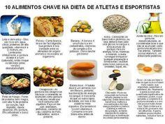 OtimaDieta - Dicas para Mulheres: Alimentos para dieta de atletas