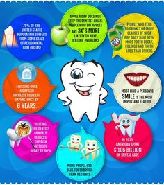 Check out these interesting dental facts!