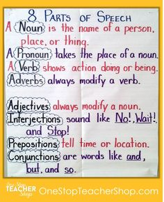 Parts of Speech Anchor Chart - Check out my collection of anchor charts for math, reading, writing, and grammar. I love anchor charts even though I'm not so great at making them! Also, get some tips for using anchor charts effectively in your classroom. Adjective Anchor Chart, Grammar Anchor Charts, Writing Anchor Charts, Grammar Chart, Summary Anchor Chart, Teaching Grammar, Teaching Writing, Teaching English, Learn English