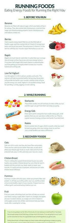 Running - What to eat, when to eat it #running #race #fitness