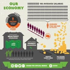 #OurEconomy can be built on the needs of communities! Read/watch http://oxf.am/UPc & graphic...