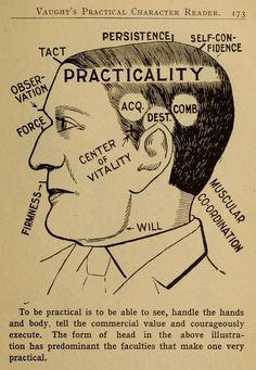 Phrenology Diagrams from L. Vaught's Practice Character Reader, Illustrations from Vaught's Practical Character Reader, a book on phrenology by L. Vaught published in His. Phrenology Head, Pseudo Science, Face Reading, Face Study, Face Reveal, Vintage Medical, Palmistry, Some Words, Fine Art Prints