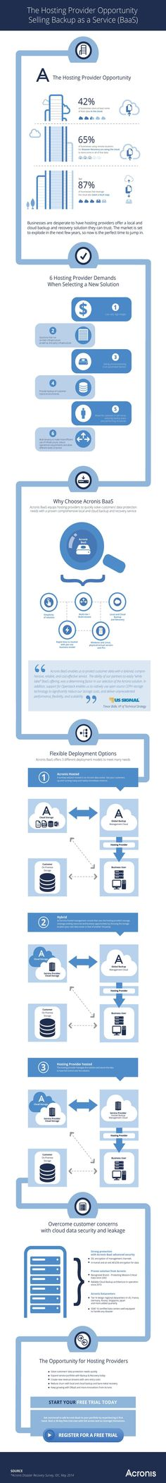 The hosting provider opportunity selling backup as a service #INFOGRAPHIC #CLOUD