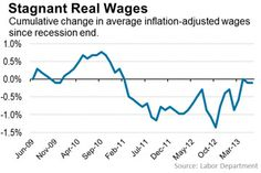 USA Housing: With stagnant wages, what will cause rents and home prices to rise? - http://usahousingnews.com/with-stagnant-wages-what-will-cause-rents-and-home-prices-to-rise/