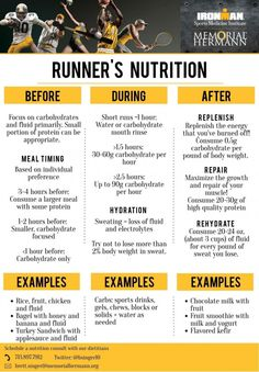 Add Nutrition To Your Diet With These Helpful Tips. Nutrition is full of many different types of foods, diets, supplements and Running Food, Running Plan, Running Workouts, Running Tips, Running Training, Running Humor, Cross Training Workouts, Treadmill Workouts, Race Training