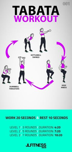 Tabata Workout with 3 exercises; kettlebell swings, dumbbell thrusters and high knees. Do the exercises for 20 seconds and rest 10 seconds in between exercises. Kettlebell Cardio, Tabata Workouts, Kettlebell Swings, Kettlebell Training, Trx Workouts For Women, Workout Exercises, Body Workouts, Fitness Workouts, Hiit Benefits