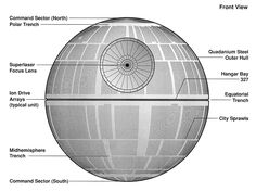 DS-1 Orbital Battle Station - Wookieepedia, the Star Wars Wiki, DeathStarIDiagram-EGVV.jpg