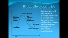 L'approccio biocentrico allo stress di Luciano Tronchin