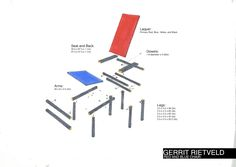 Furniture Design HD3D002 Daniel Napoli 950799X: Gerrit Rietveld: Red and Blue chair