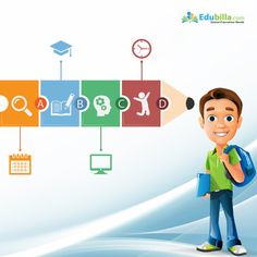 Career opportunity is the major milestone of all youngsters today. People usually think that its a competitive world and we have to fight with others to get into a nice career, but in fact its not so. The fact is that we are not aware of the career opportunities that are available in the world.  Read More At: http://www.edubilla.com/articles/student-career-tips/student-career-tips-for-success/