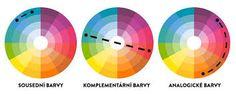 Výsledek obrázku pro teorie barev