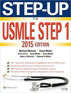 ANATOMY SHELF NOTES | All Materials for USMLE Step 1 | Pinterest ...