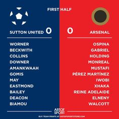 Don't fuck this up lads #Arsenal #afc #coyg #gunners #gooners #facup #sutton
