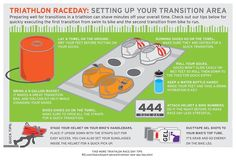 Transitions for Triathalon