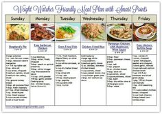 Weight Watcher friendly meal plan with smart points- Meal Planning Mommies: