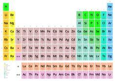 43 best periodic table wallpaper images on pinterest periodic tabla peridica de los elementos wikipedia la enciclopedia libre urtaz Choice Image