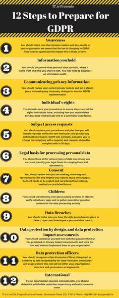12 Steps to Prepare for GDPR