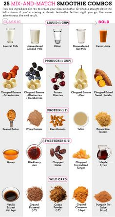 Smoothie combos