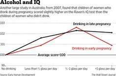 I'm not an anarchist, but I think this correlation and causation issue with what to eat during pregnancy is interesting... WINE FOR ALL THE PREGNANT LADIES!