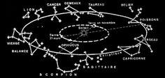 nouveau signe astrologique 🌌