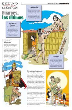 Spanish Language, Homeschool, Comic Books, Comics, Peru, Cover, Planes, Day, India