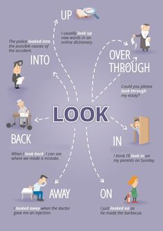 Community wall photos - English - 📜 Phrasal verbs, which are indispensable in communicating in English! English Course, English Fun, Learn English Words, English Study, English Lessons, English English, French Lessons, Spanish Lessons, English Prepositions
