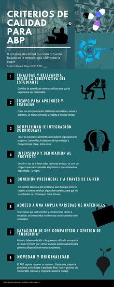 Criterios de calidad para el Aprendizaje Basado en Proyectos.