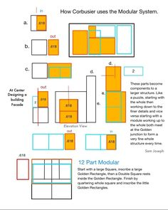 Tatami and golden ratio le corbusier pinterest for Corbusier mobel