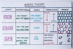 Química { estados físicos da matéria }